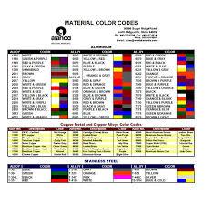 Copper Pipe Color Code Chart Copper Pipe Color Code Metal Color Code Chart Copper Pipe