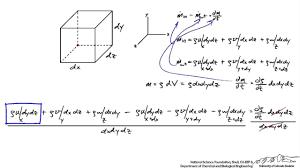 continuity equation physics. continuity equation physics j