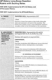 importance literature review dissertations professional dbq essay examples slideshare ap us history essay rubric ap us history generic dbq essay rubric