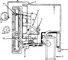 jeep renix wiring diagram jeep wiring diagrams