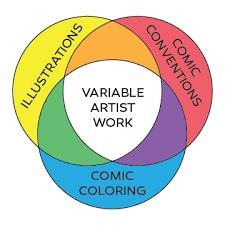 Artist Venn Diagram Venn Diagrams Of Artist Work Mindy Indy