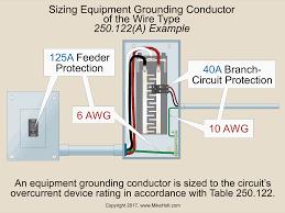 Nec Grounding Chart Mike Holt Grounding Vs Bonding Bonding And Grounding