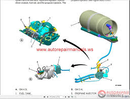 yale forklift diesel service manual auto repair manual forum regards