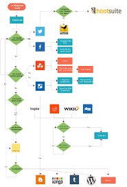 Gcg1e07q1 954 X 1400 Flow Chart Design Business Flow