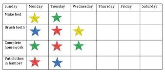 How To Make A Sticker Chart Sticker Charts Add Adhd Solutions