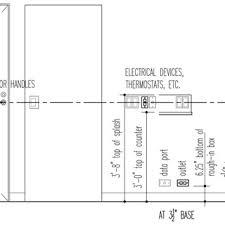 mind boggling standard door handle height uk standard door handle height uk images al losro
