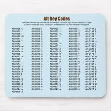 65 Exact Alt Key Codes