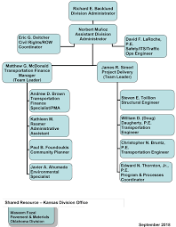 Project Organization Chart Fascinating Organization Chart Kansas Division Federal Highway Administration