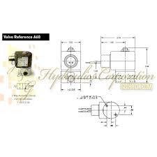 parker solenoid wiring diagram parker printable wiring parker solenoid valve wiring diagram a wiring diagram on parker solenoid wiring diagram