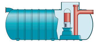 Concrete Oil Water Separator Design Spel Puraceptor Class 1 Full Retention Separators Spel
