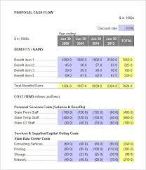14 Financial Analysis Templates Ai Psd Google Docs