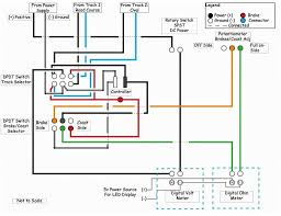wiring for race cars trusted wiring diagrams \u2022 NHRA Kill Switch drag race car wiring diagram womma pedia rh wommapedia com wiring race car kill switch wiring race car kill switch