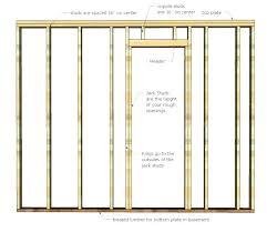 rough opening for 8x7 garage door framing door opening door frame frame garage door opening steel rough opening for 8x7