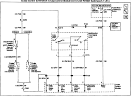 ford cruise control wiring diagram cruise control wiring diagram cruise image wiring cruise control system on cruise control wiring diagram