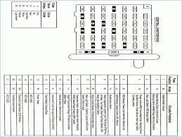 2007 Ford Econoline Fuse Diagram 2008 ford expedition fuse diagram f350 box f250 fit u003d1399