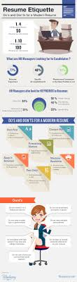 Do S And Don T S Of Writing A Resume For 21st Century Infographic
