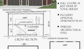 Two Story Apartment Floor Plans Beautiful 2 Story Garage With Second Story  Apartment Or Space Under. Download By Size:Handphone ...