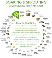 Soak And Sprout Chart Pin By Carol Mochizuki On Useful Info Ideas Tips Sprout