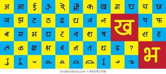 Hindi Alphabets Chart With Malayalam Hindi Alphabets Images Stock Photos Vectors Shutterstock
