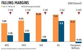 Domestic Companies See Gross Refining Margins Nosedive In