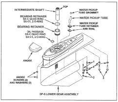 Omc Stern Drive Propeller Chart Cobra Conversion Sterndrive Conversion Kits Marine Parts