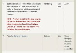 personal statement ucla graduate ucla mba admits never received links to get sir or slr
