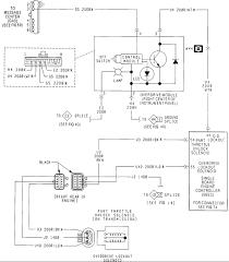 91 yj fuel pump wiring wiring diagram 91 jeep wrangler fuel pump wiring wiring diagram 91 yj fuel pump wiring 91 wrangler
