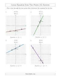 linear equation and their graphs math the determine a linear equation by graphing two points a