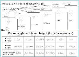 ceiling fan size compared to room per sizes for guide chart elegant info fan size grow room ceiling sizes for bedroom guide