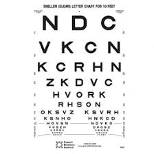 How To Use Sloan Eye Chart Pb27 Vision Chart Sloan Letters Chart Plastic