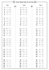 Multiplication Worksheets 3 Times Tables - Criabooks : Criabooks