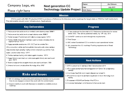 Project Status Slide Four Box Report Examples Recipes For It