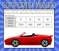Mileage Worksheet Comparing Mileage Functions In Multiple Representations