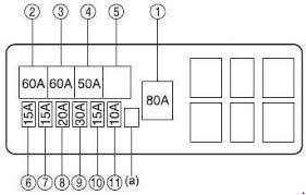 maruti suzuki zen estilo fuse box diagram fuse diagram maruti suzuki zen estilo fuse box diagram