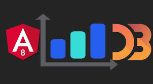 How To Create Reactive Charts In Angular 8 With D3 Js