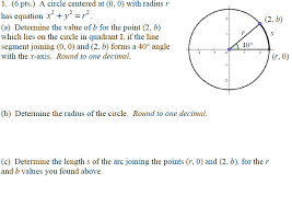 a circle centered at 0 0