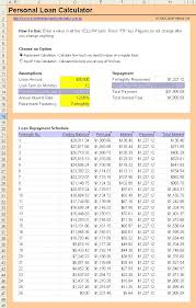 Free Excel Mortgage Calculator 3 Ways To Create A Mortgage Calculator With Microsoft Excel