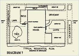 rain bird rc 7 wiring diagram stolac org sprinkler system wiring schematic amazing sprinkler system wiring diagram s electrical