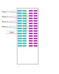 similiar wiring a 66 block cat 5 cable keywords 66 block wiring diagram need help terminating cat5e phone blocks low