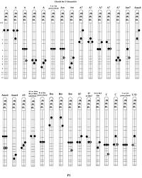Conclusive Mountain Dulcimer Chord Chart Dad 2019