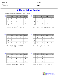 Letters, numbers, and the following characters can be used: Calculus Worksheets Differentiation Rules For Calculus Worksheets