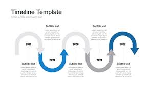 Timeline Template Ppt Free