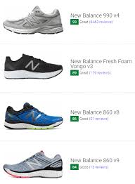 32 Best New Balance Stability Running Shoes December 2019