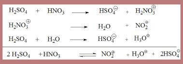 Mechaniam Of Nitration