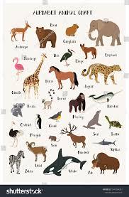 Alphabet Animal Chart Set Isolated Illustration Stock