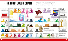 Lego Brick Colour Chart Lego Absolutely Everything You Need To Know Dk