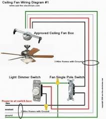 wiring diagram for ceiling fan light switch wiring diagram wiring diagram for ceiling fan light switch the
