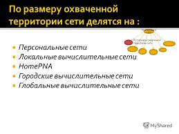 Презентация на тему Группа Л Выполнил Ковешников Михаил  3 Персональные сети Локальные
