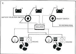 perko siren wiring diagram bookmark about wiring diagram • perko siren wiring diagram wiring database library rh 42 arteciock de perko wiring diagram 2