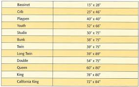 Mattress Sizing Chart More Quilt Cheat Sheets Quilts